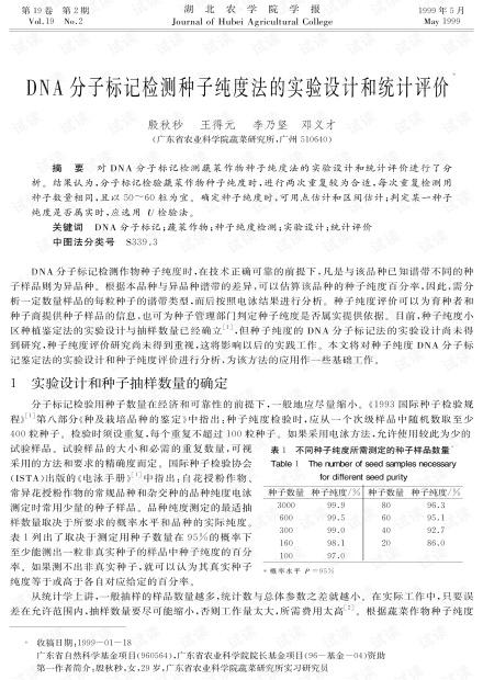 DNA分子标记检测种子纯度法的实验设计和统计评价 (1999年)