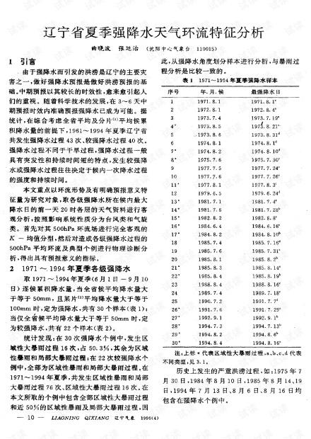 辽宁省夏季强降水天气环流特征分析 (1996年)