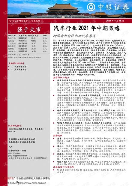 20210518-中银国际-汽车行业2021年中期策略:持续看好智能电动汽车赛道.pdf