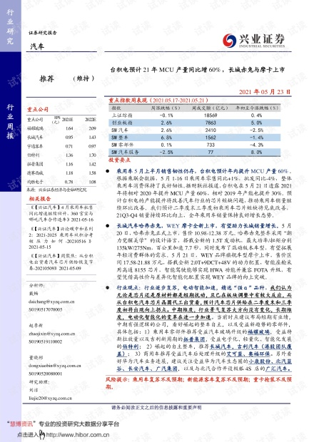 20210523-兴业证券-汽车行业:台积电预计21年MCU产量同比增60%,长城赤兔与摩卡上市.pdf