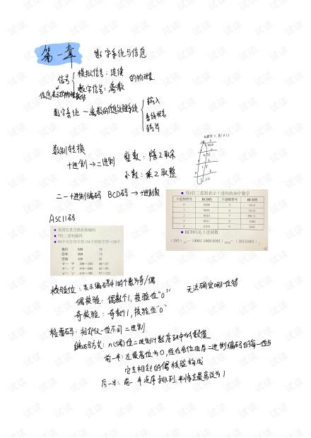 数字逻辑总结.pdf