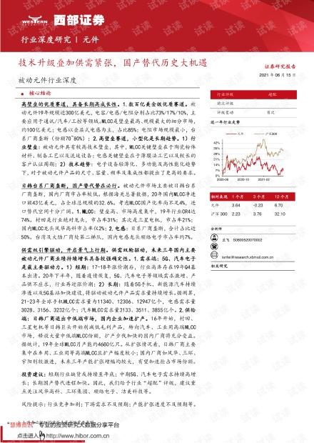 20210615-西部证券-被动元件行业深度:技术升级叠加供需紧张,国产替代历史大机遇.pdf