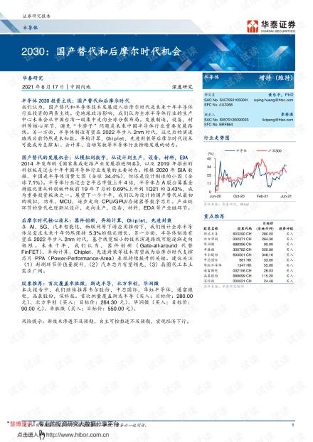 20210617-华泰证券-半导体行业: 2030,国产替代和后摩尔时代机会.pdf