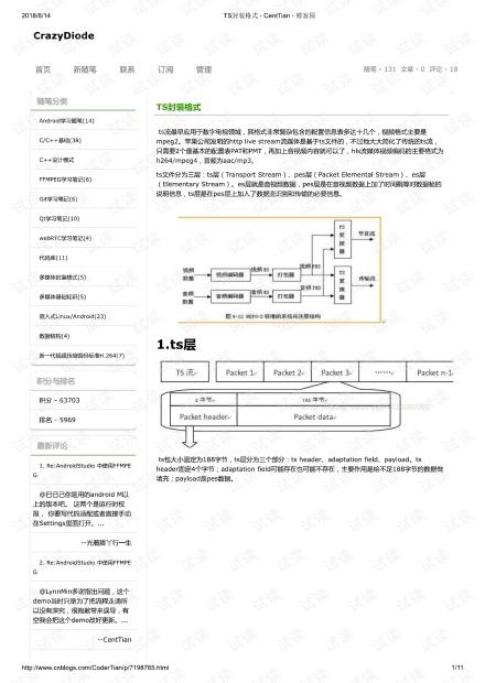 TS封装格式_2020