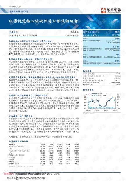 20210617-华泰证券-奥普特-688686-机器视觉核心软硬件进口替代领跑者.pdf