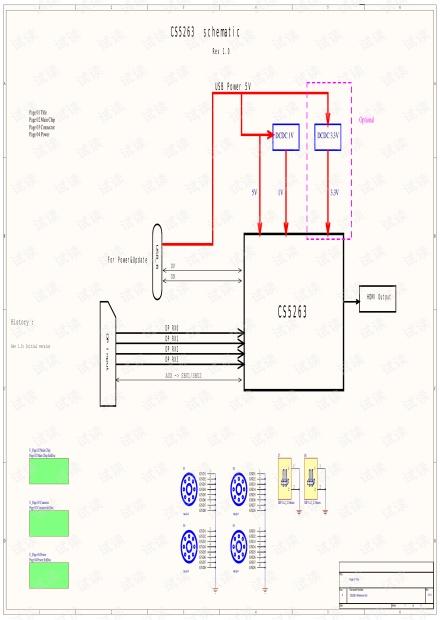 CS5263AN_DP to HDMI  PCB_M1_V1.pdf