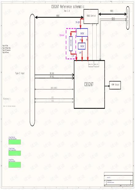 CS5267参考电路 CS5267设计Typec转HDMI 2.0 4K60hz+PD拓展坞电路设计