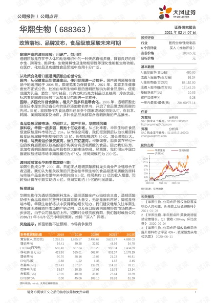 政策落地、品牌发布,食品级玻尿酸未来可期.pdf
