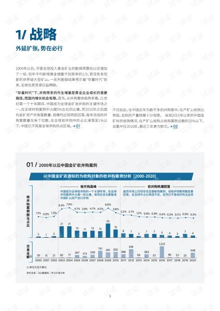 中国矿业发展白皮书——黄金矿业发展核心议题思考.pdf.pdf