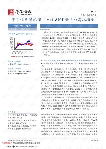 20210619-华安证券-电子行业周报:半导体紧张依旧,关注AIOT等行业需求增量.pdf