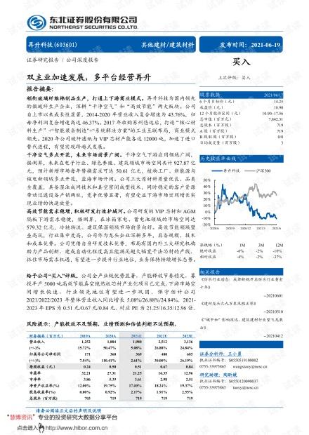 20210619-东北证券-再升科技-603601-双主业加速发展,多平台经营再升.pdf