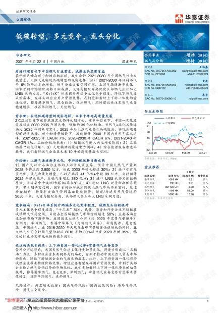 20210622-华泰证券-公用环保行业:低碳转型,多元竞争,龙头分化.pdf