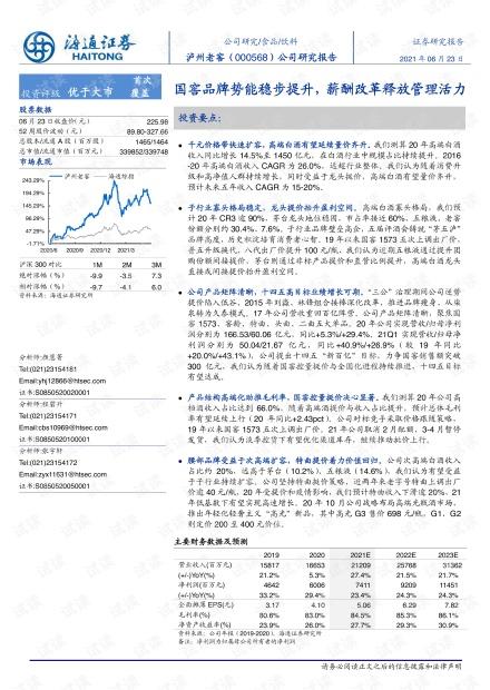 20210623-海通证券-泸州老窖-000568-公司研究报告:国窖品牌势能稳步提升,薪酬改革释放管理活力.pdf