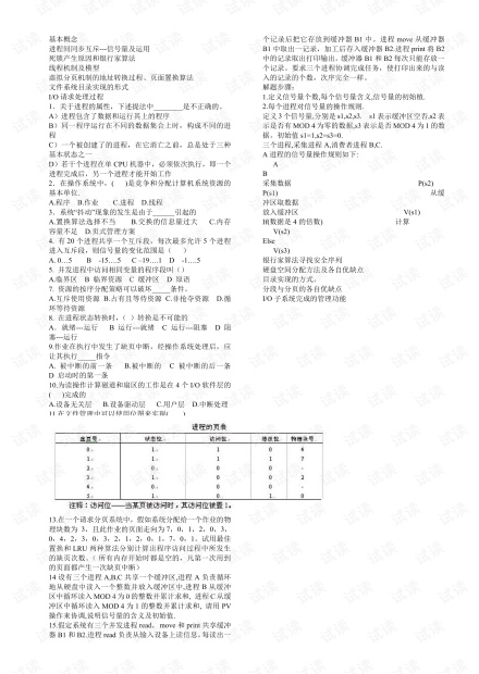大连理工大学《操作系统》期末考试复习资料汇总.pdf