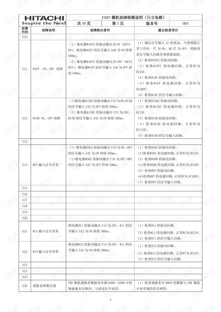 日立NPH电梯故障检测说明.pdf