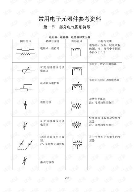 常用电子元器件(电阻电容电感)标准