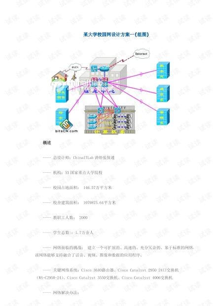 大学校园网设计方案,网络拓扑图