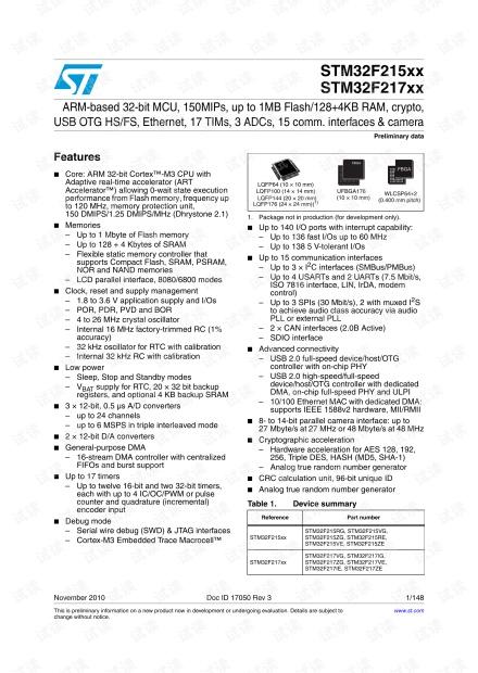 STM32F2x5xx / STM32F2x7xx 数据手册