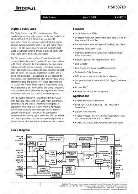 HSP50210--Digital Costas Loop
