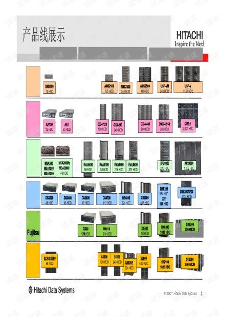 日立存储产品和富士通存储产品比较