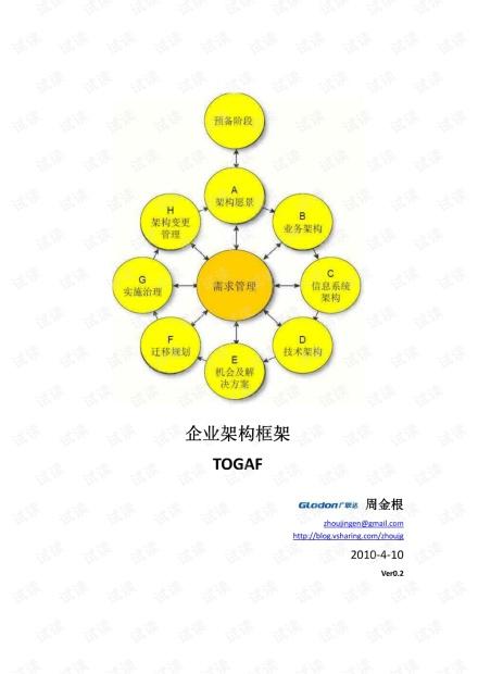 企业架构框架-TOGAF