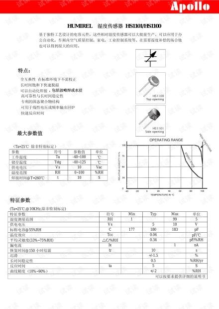 HS1101湿敏电阻数据手册(中文)