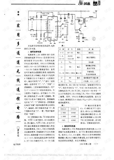 多通道无线遥控设计