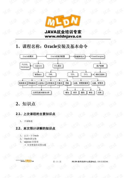 李兴华——Oracle数据库笔记(全)