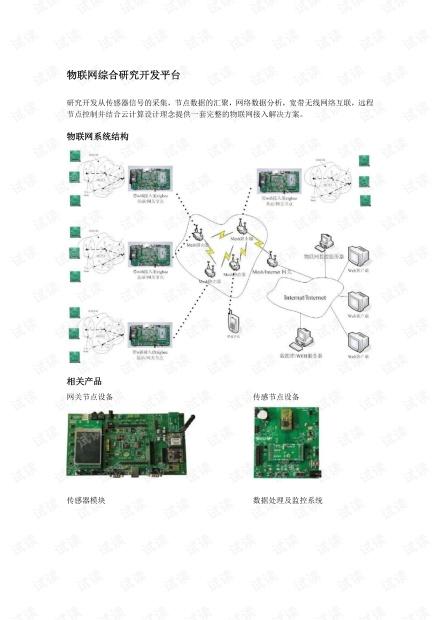 物联网节点设备技术
