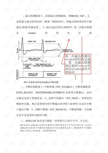 ADXL345应用笔记
