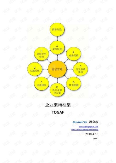 企业架构框架 TOGAF