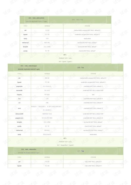 DedeCMS数据库结构文档.pdf