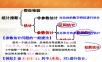 概率论与数理统计课件(华东师大)第8章 - 参数估计.ppt
