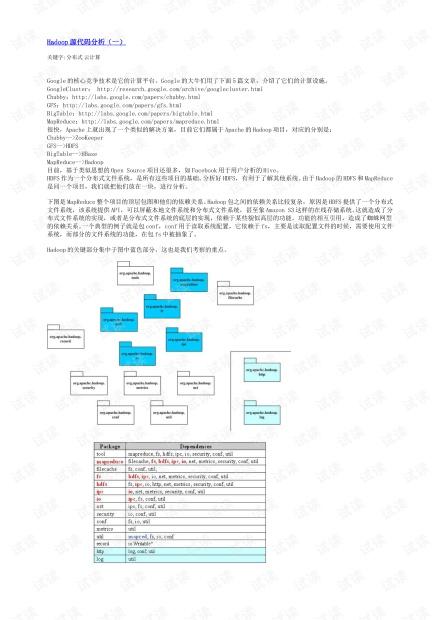 Hadoop源代码分析完整版
