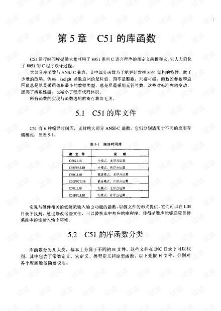 C51库函数PDF资料