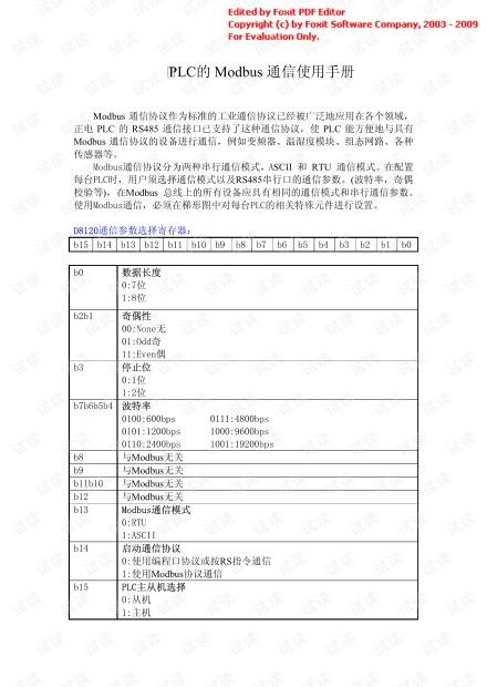 FX2N-PLC -MODBUS 通信手册