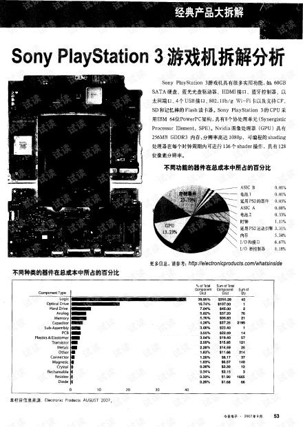 Sony PlayStation 3 游戏机拆解分析.pdf