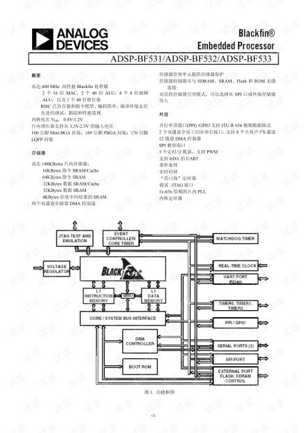 ADSP BF53系列中文手册