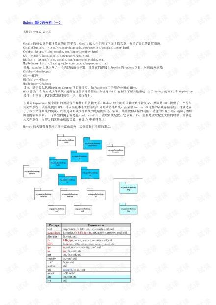 Hadoop源代码分析(完整版).pdf