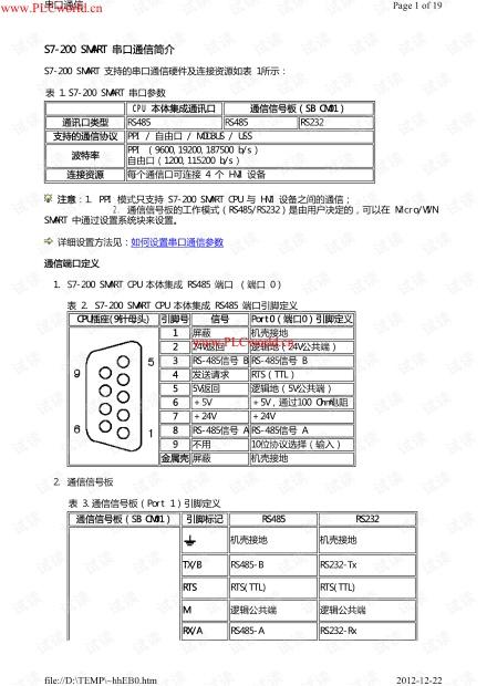 S7-200 SMART PLC串口通信说明(图文并茂)