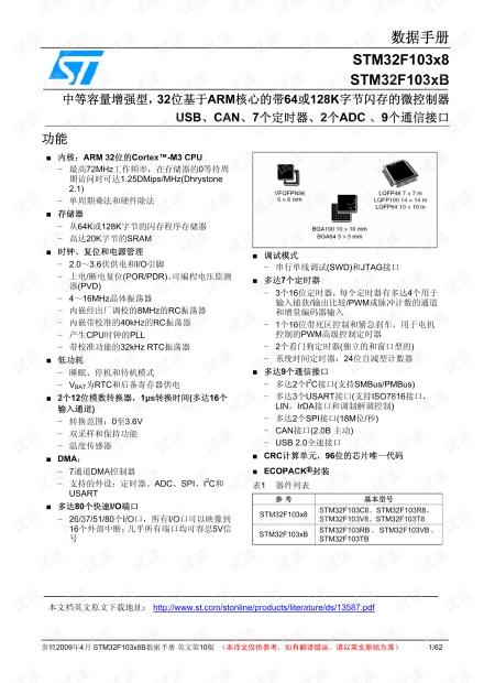 STM32F103x8, STM32F103xB数据手册