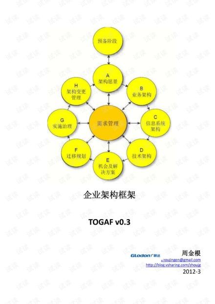 企业架构框架-TOGAF v0.3