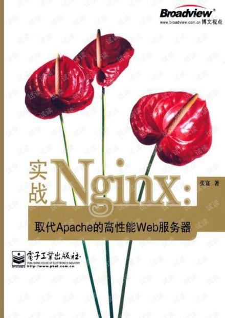 实战nginx-张宴