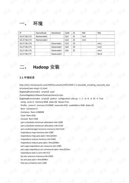 Hadoop2.4.0测试环境搭建