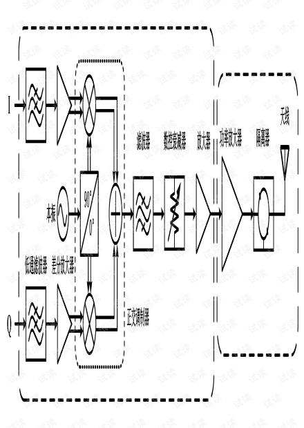 直接变频发射机结构