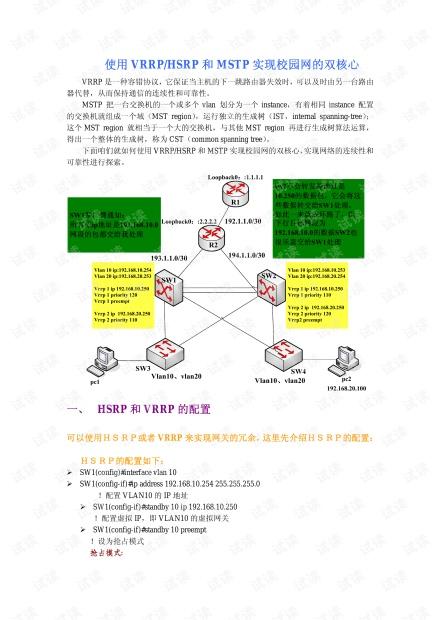 VRRP/HSRP和MSTP