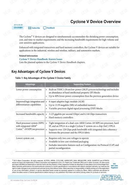 Cyclone V 型号和对应资源